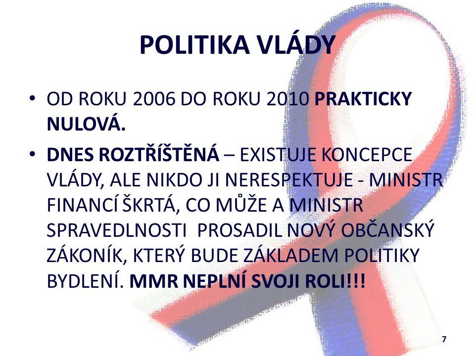 POLITIKA VLÁDY OD ROKU 2006 DO ROKU 2010 PRAKTICKY NULOVÁ.
