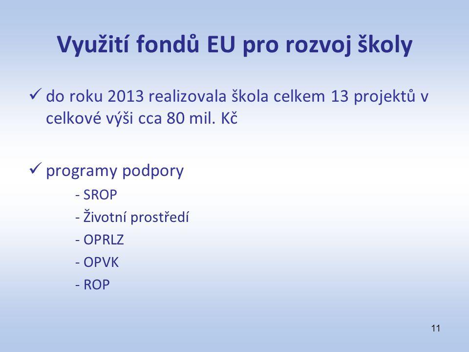 Využití fondů EU pro rozvoj školy do roku 2013 realizovala škola celkem 13 projektů v celkové výši cca 80 mil. Kč programy podpory - SROP - Životní pr