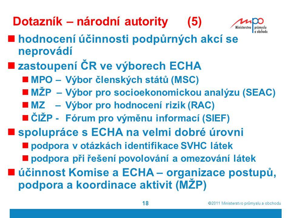  2011  Ministerstvo průmyslu a obchodu 18 Dotazník – národní autority(5) hodnocení účinnosti podpůrných akcí se neprovádí zastoupení ČR ve výborech ECHA MPO –Výbor členských států (MSC) MŽP –Výbor pro socioekonomickou analýzu (SEAC) MZ –Výbor pro hodnocení rizik (RAC) ČIŽP -Fórum pro výměnu informací (SIEF) spolupráce s ECHA na velmi dobré úrovni podpora v otázkách identifikace SVHC látek podpora při řešení povolování a omezování látek účinnost Komise a ECHA – organizace postupů, podpora a koordinace aktivit (MŽP)