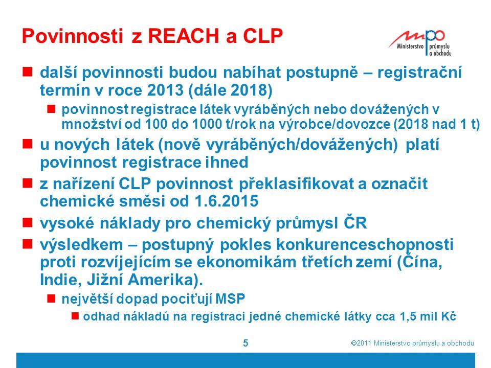  2011  Ministerstvo průmyslu a obchodu 5 Povinnosti z REACH a CLP další povinnosti budou nabíhat postupně – registrační termín v roce 2013 (dále 2018) povinnost registrace látek vyráběných nebo dovážených v množství od 100 do 1000 t/rok na výrobce/dovozce (2018 nad 1 t) u nových látek (nově vyráběných/dovážených) platí povinnost registrace ihned z nařízení CLP povinnost překlasifikovat a označit chemické směsi od 1.6.2015 vysoké náklady pro chemický průmysl ČR výsledkem – postupný pokles konkurenceschopnosti proti rozvíjejícím se ekonomikám třetích zemí (Čína, Indie, Jižní Amerika).