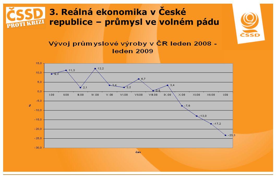 3. Reálná ekonomika v České republice – průmysl ve volném pádu