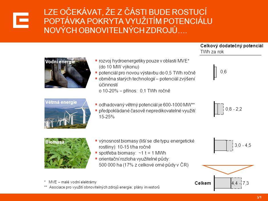 19  rozvoj hydroenergetiky pouze v oblasti MVE* (do 10 MW výkonu)  potenciál pro novou výstavbu do 0,5 TWh ročně  obměna starých technologií – pote
