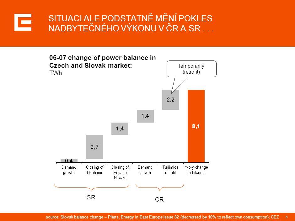 5 SITUACI ALE PODSTATNĚ MĚNÍ POKLES NADBYTEČNÉHO VÝKONU V ČR A SR... 06-07 change of power balance in Czech and Slovak market: TWh source:Slovak balan