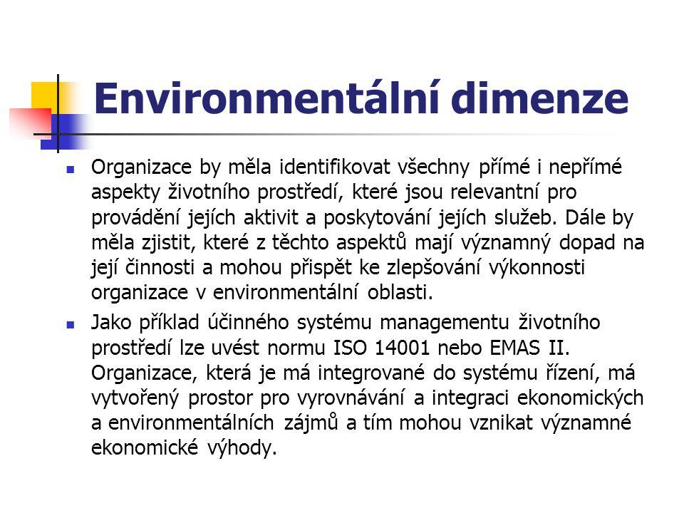 Environmentální dimenze Organizace by měla identifikovat všechny přímé i nepřímé aspekty životního prostředí, které jsou relevantní pro provádění jejích aktivit a poskytování jejích služeb.