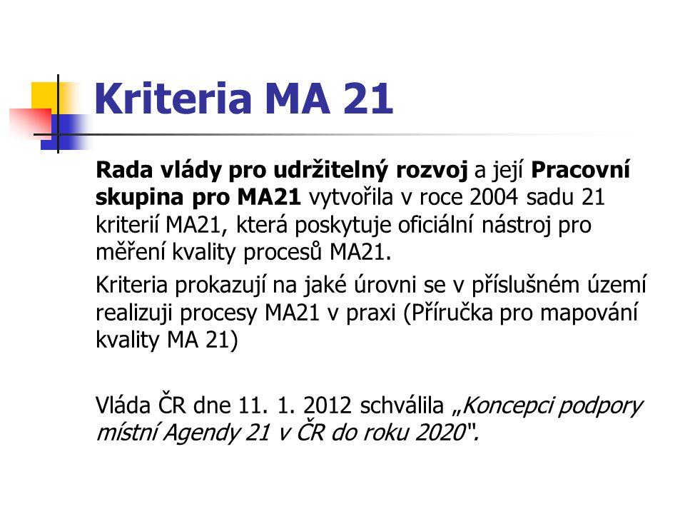 Kriteria MA 21 Rada vlády pro udržitelný rozvoj a její Pracovní skupina pro MA21 vytvořila v roce 2004 sadu 21 kriterií MA21, která poskytuje oficiální nástroj pro měření kvality procesů MA21.