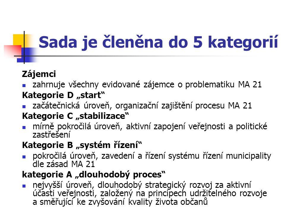 """Sada je členěna do 5 kategorií Zájemci zahrnuje všechny evidované zájemce o problematiku MA 21 Kategorie D """"start začátečnická úroveň, organizační zajištění procesu MA 21 Kategorie C """"stabilizace mírně pokročilá úroveň, aktivní zapojení veřejnosti a politické zastřešení Kategorie B """"systém řízení pokročilá úroveň, zavedení a řízení systému řízení municipality dle zásad MA 21 kategorie A """"dlouhodobý proces nejvyšší úroveň, dlouhodobý strategický rozvoj za aktivní účasti veřejnosti, založený na principech udržitelného rozvoje a směřující ke zvyšování kvality života občanů"""