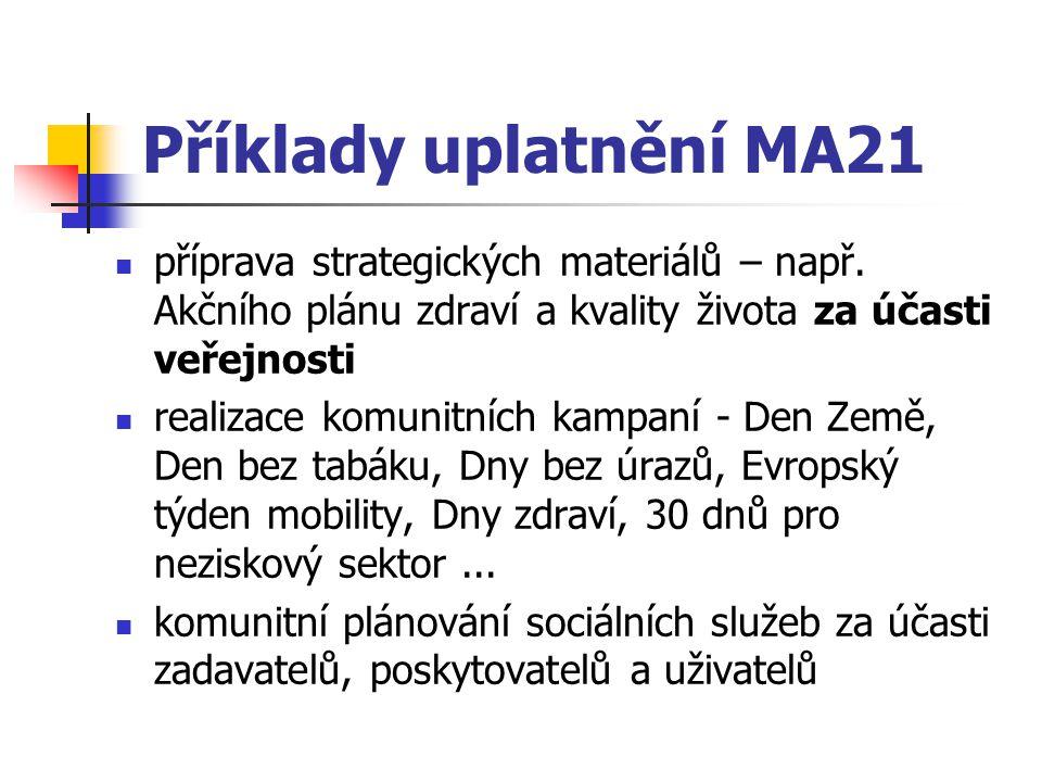 Příklady uplatnění MA21 příprava strategických materiálů – např.