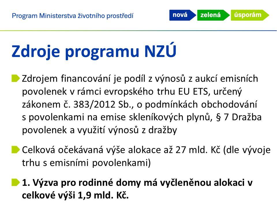 Zdroje programu NZÚ Zdrojem financování je podíl z výnosů z aukcí emisních povolenek v rámci evropského trhu EU ETS, určený zákonem č.