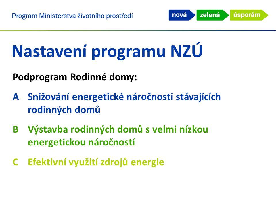 Nastavení programu NZÚ Podprogram Rodinné domy: A Snižování energetické náročnosti stávajících rodinných domů B Výstavba rodinných domů s velmi nízkou energetickou náročností C Efektivní využití zdrojů energie