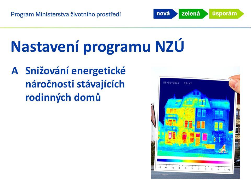 Nastavení programu NZÚ ASnižování energetické náročnosti stávajících rodinných domů