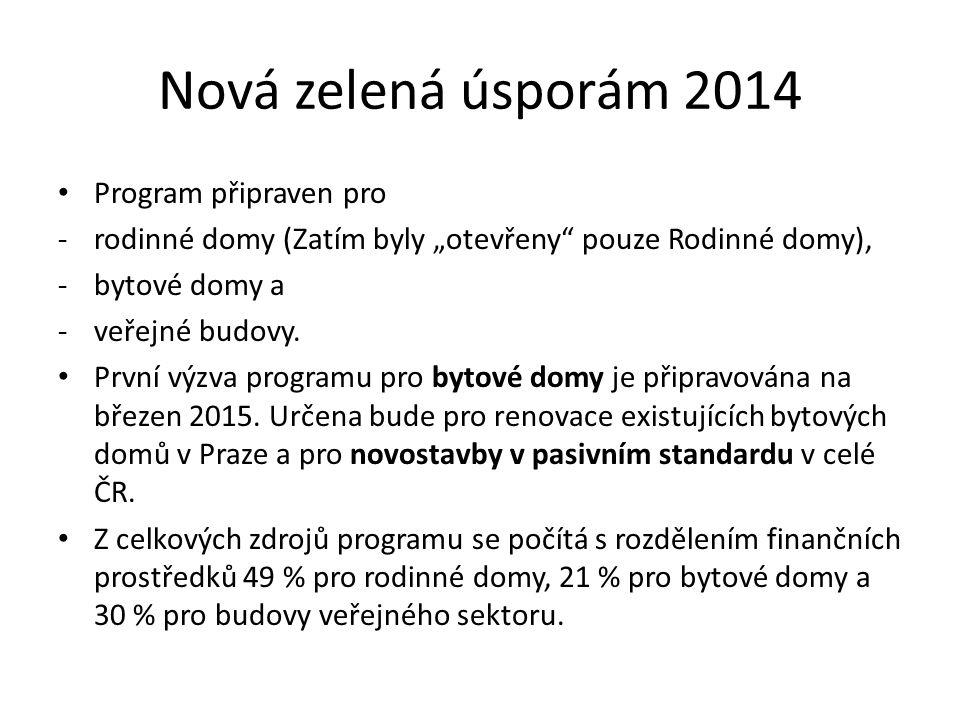 """Nová zelená úsporám 2014 Program připraven pro -rodinné domy (Zatím byly """"otevřeny pouze Rodinné domy), -bytové domy a -veřejné budovy."""