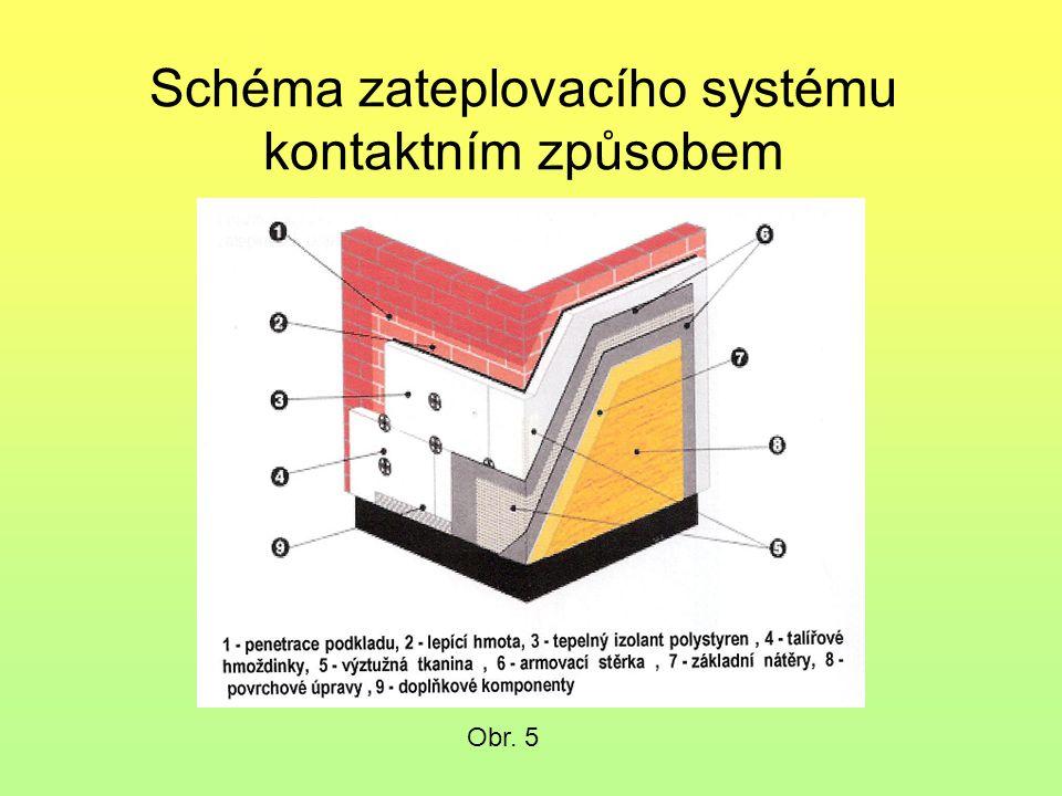 Schéma zateplovacího systému kontaktním způsobem Obr. 5