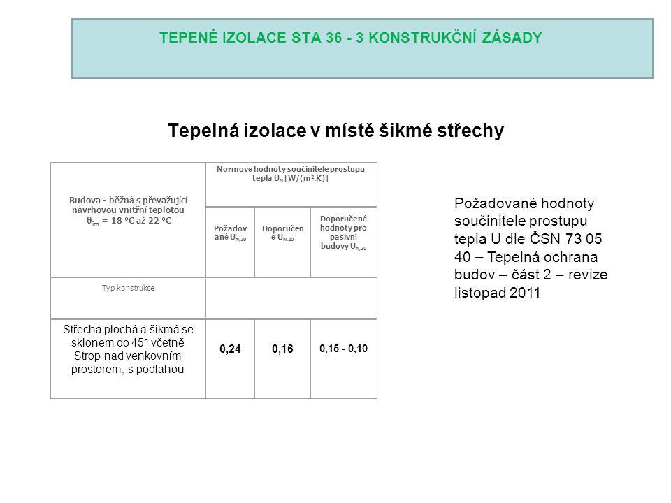 TEPENÉ IZOLACE STA 36 - 3 KONSTRUKČNÍ ZÁSADY Tepelná izolace v místě šikmé střechy Požadované hodnoty součinitele prostupu tepla U dle ČSN 73 05 40 –