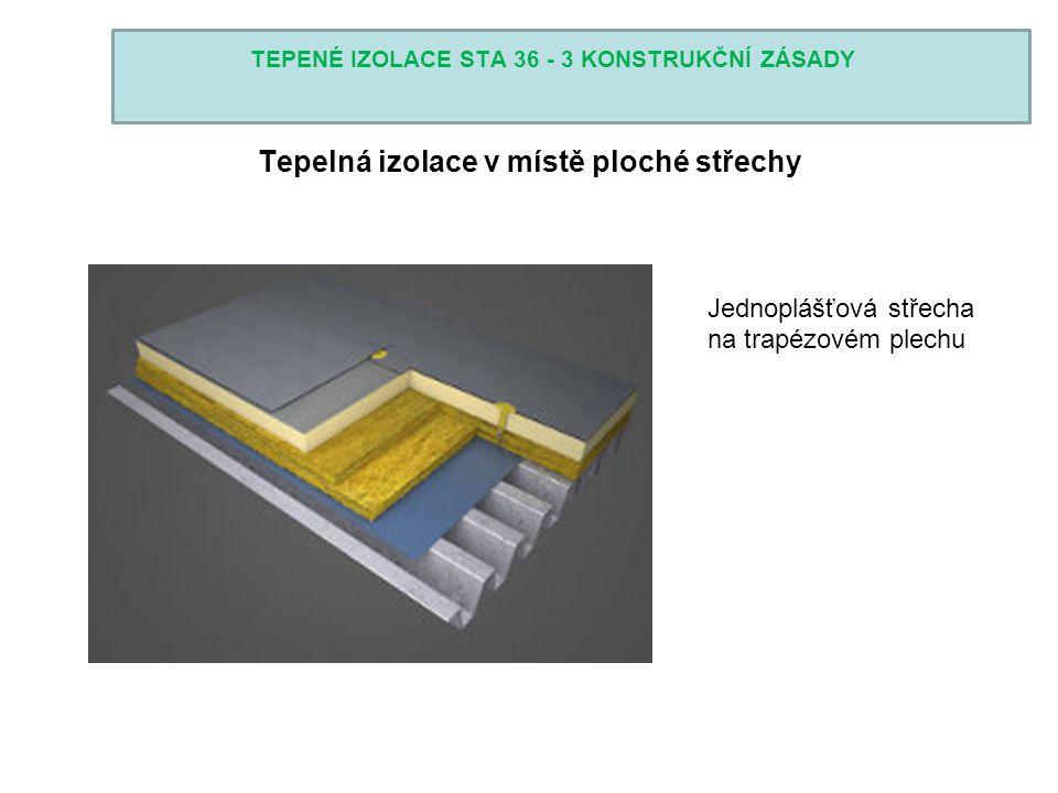 TEPENÉ IZOLACE STA 36 - 3 KONSTRUKČNÍ ZÁSADY Tepelná izolace v místě ploché střechy Jednoplášťová střecha na trapézovém plechu