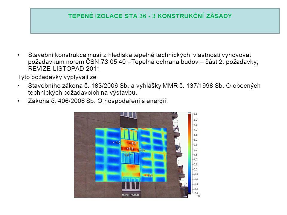 TEPENÉ IZOLACE STA 36 - 3 KONSTRUKČNÍ ZÁSADY Stavební konstrukce musí z hlediska tepelně technických vlastností vyhovovat požadavkům norem ČSN 73 05 4