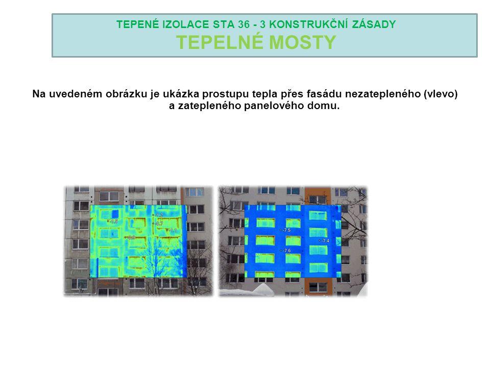 TEPENÉ IZOLACE STA 36 - 3 KONSTRUKČNÍ ZÁSADY TEPELNÉ MOSTY Na uvedeném obrázku je ukázka prostupu tepla přes fasádu nezatepleného (vlevo) a zateplenéh