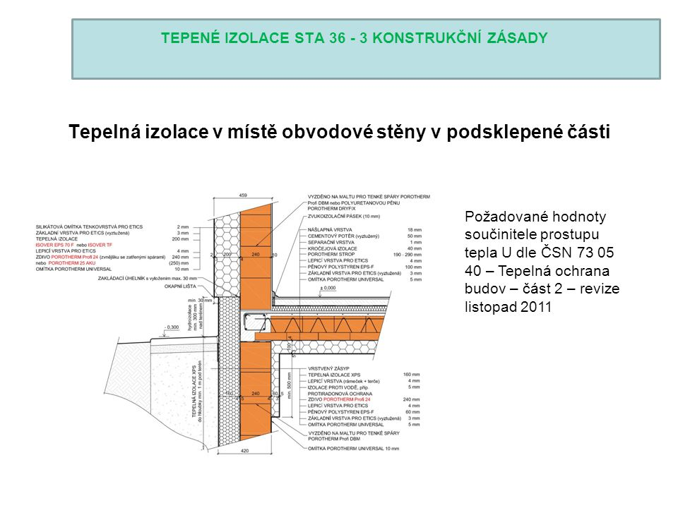 TEPENÉ IZOLACE STA 36 - 3 KONSTRUKČNÍ ZÁSADY Tepelná izolace v místě obvodové stěny v podsklepené části Požadované hodnoty součinitele prostupu tepla