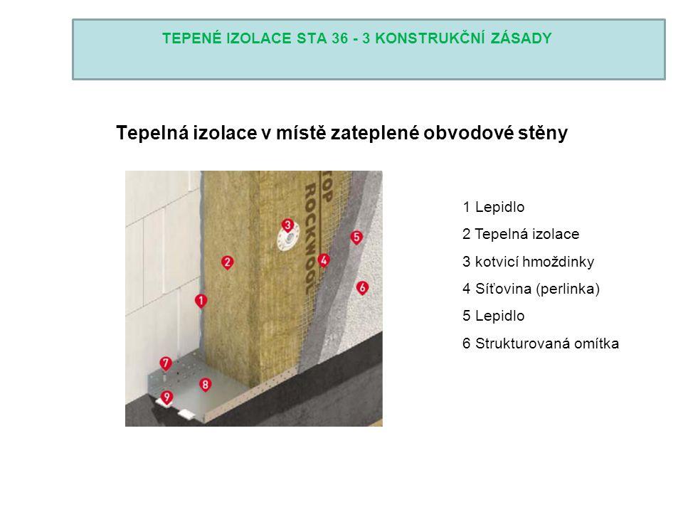TEPENÉ IZOLACE STA 36 - 3 KONSTRUKČNÍ ZÁSADY Tepelná izolace v místě zateplené obvodové stěny 1 Lepidlo 2 Tepelná izolace 3 kotvicí hmoždinky 4 Síťovi