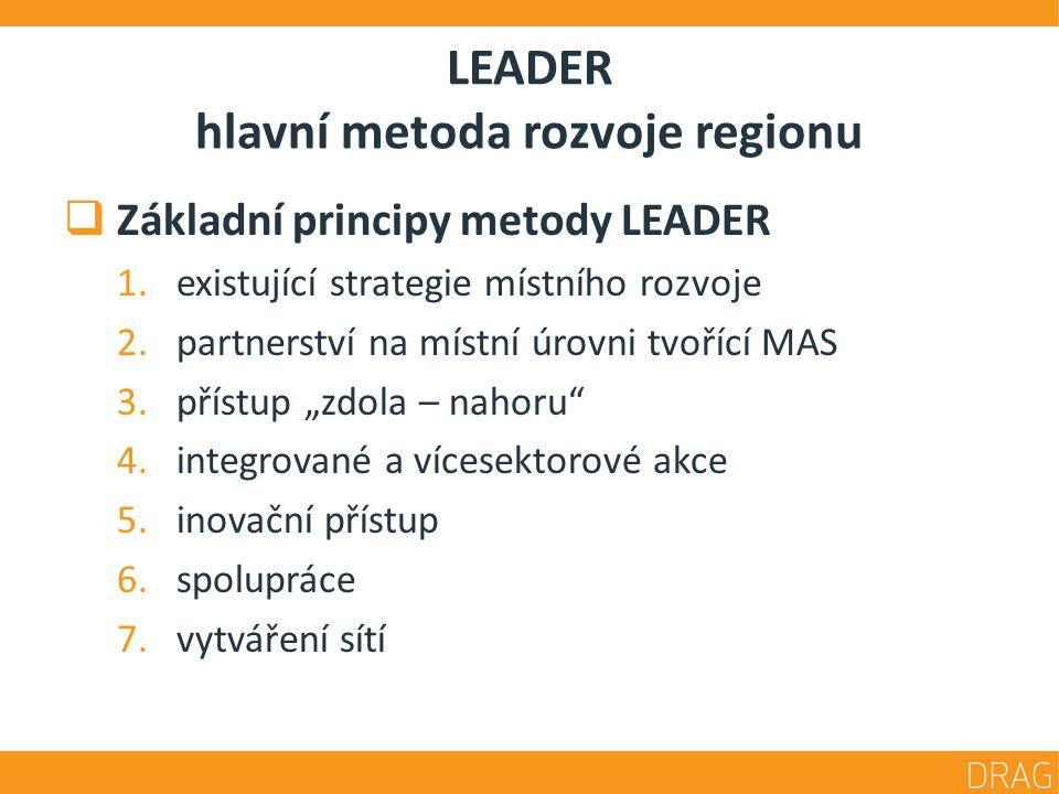 """LEADER hlavní metoda rozvoje regionu  Základní principy metody LEADER 1.existující strategie místního rozvoje 2.partnerství na místní úrovni tvořící MAS 3.přístup """"zdola – nahoru 4.integrované a vícesektorové akce 5.inovační přístup 6.spolupráce 7.vytváření sítí"""