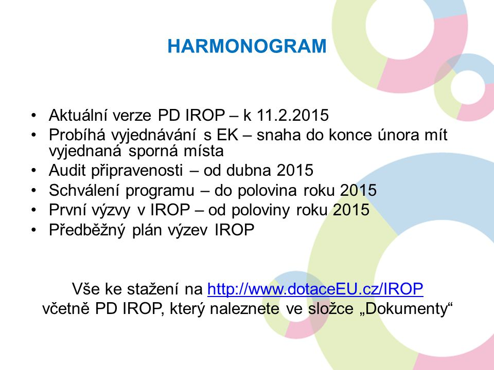 HARMONOGRAM Aktuální verze PD IROP – k 11.2.2015 Probíhá vyjednávání s EK – snaha do konce února mít vyjednaná sporná místa Audit připravenosti – od d
