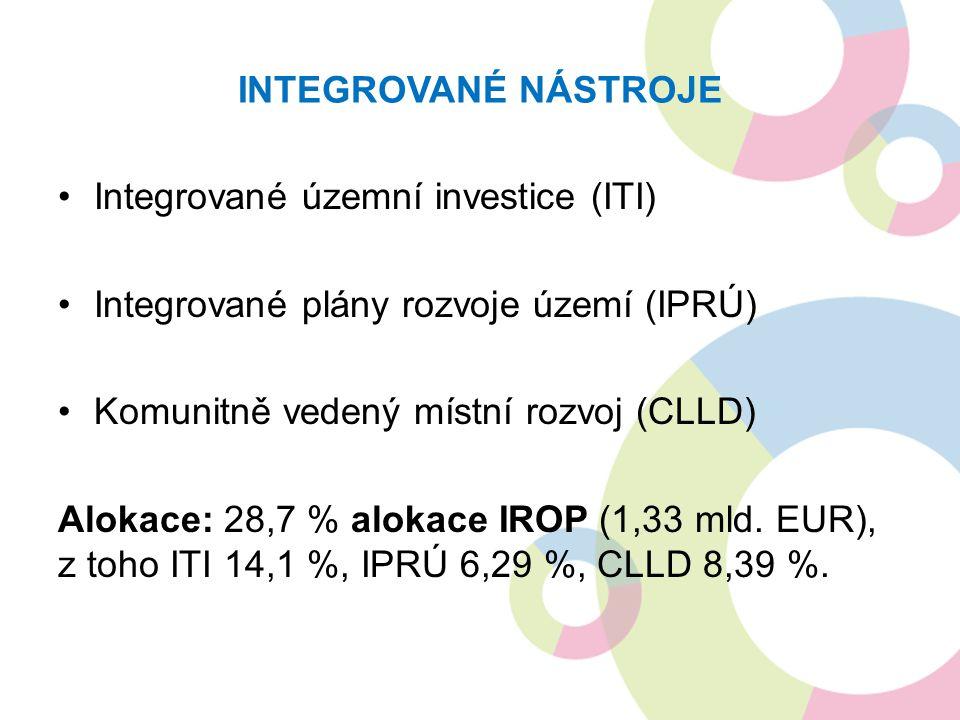 INTEGROVANÉ NÁSTROJE Integrované územní investice (ITI) Integrované plány rozvoje území (IPRÚ) Komunitně vedený místní rozvoj (CLLD) Alokace: 28,7 % alokace IROP (1,33 mld.