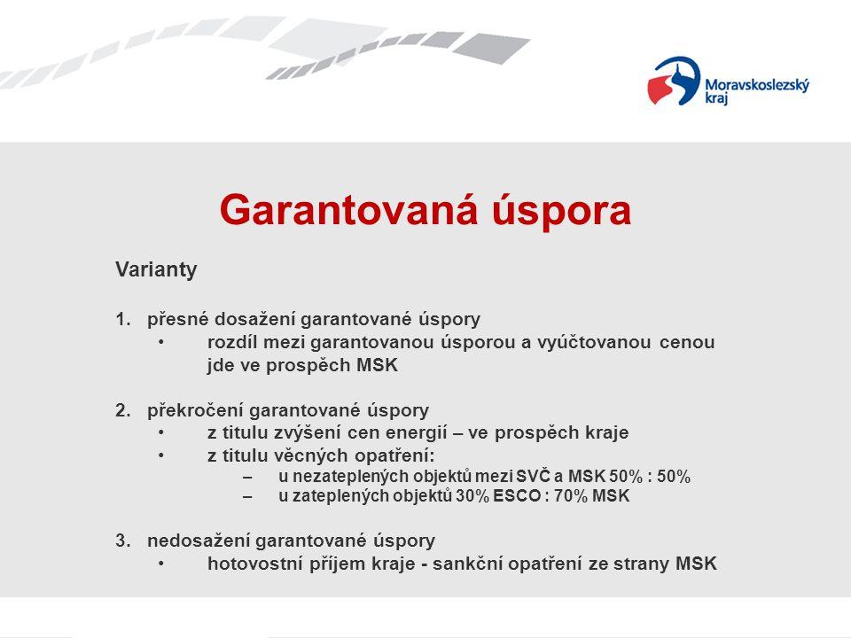 Varianty 1.přesné dosažení garantované úspory rozdíl mezi garantovanou úsporou a vyúčtovanou cenou jde ve prospěch MSK 2.překročení garantované úspory