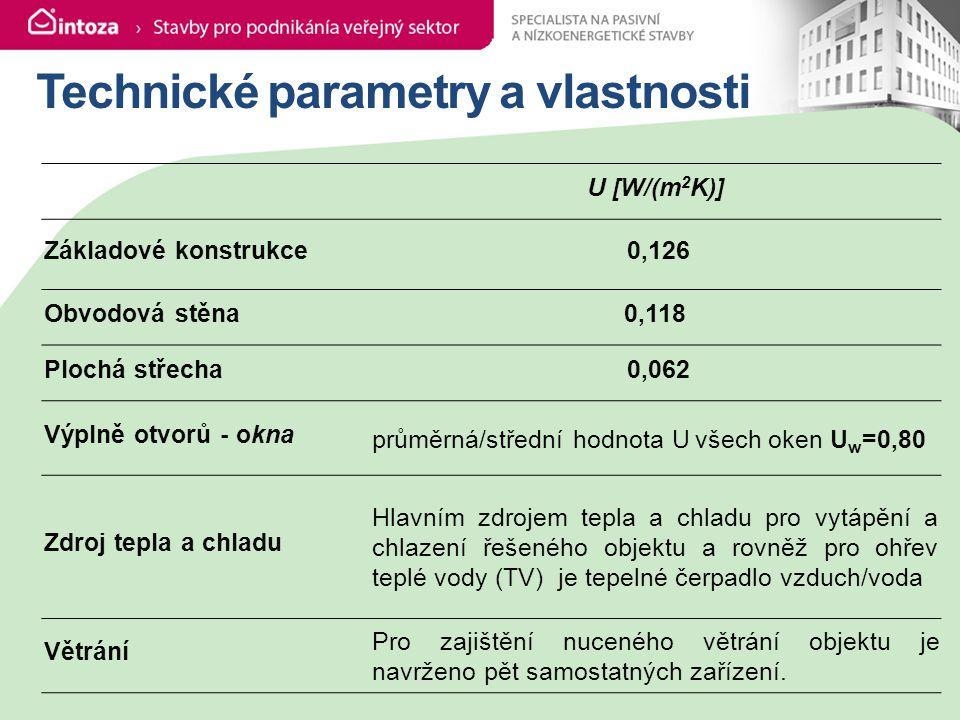 Technické parametry a vlastnosti U [W/(m 2 K)] Základové konstrukce 0,126 Obvodová stěna0,118 Plochá střecha 0,062 Výplně otvorů - okna průměrná/střední hodnota U všech oken U w =0,80 Zdroj tepla a chladu Hlavním zdrojem tepla a chladu pro vytápění a chlazení řešeného objektu a rovněž pro ohřev teplé vody (TV) je tepelné čerpadlo vzduch/voda Větrání Pro zajištění nuceného větrání objektu je navrženo pět samostatných zařízení.