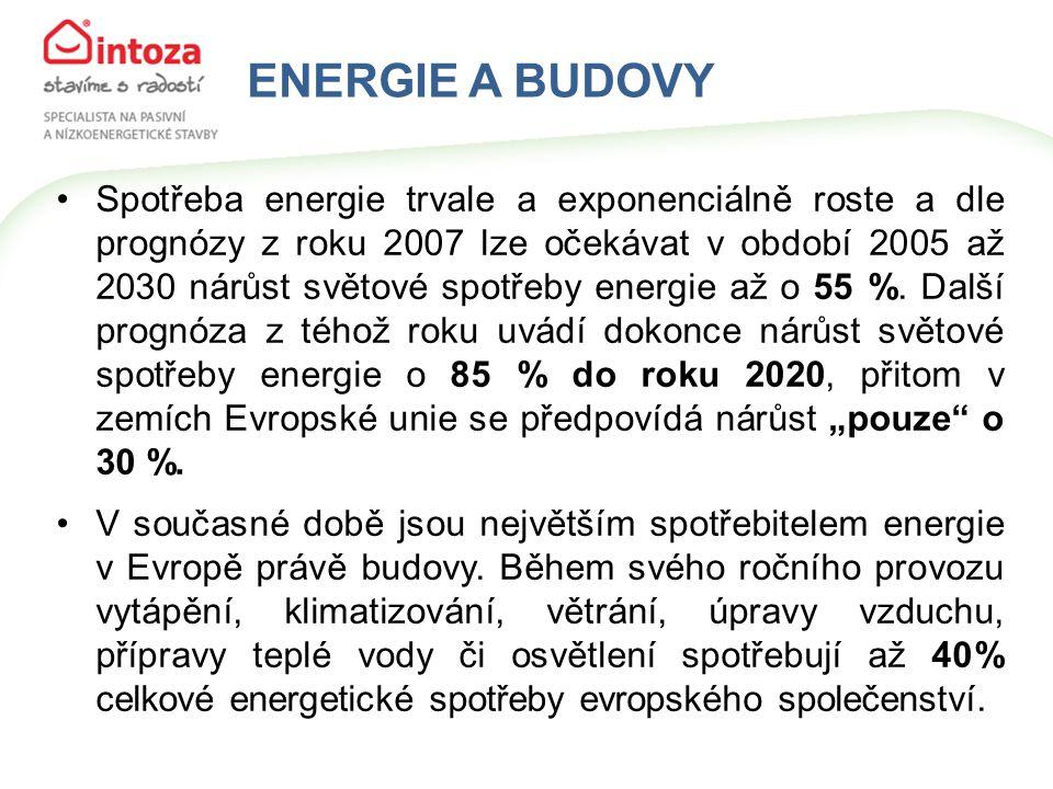 ENERGIE A BUDOVY Spotřeba energie trvale a exponenciálně roste a dle prognózy z roku 2007 lze očekávat v období 2005 až 2030 nárůst světové spotřeby energie až o 55 %.