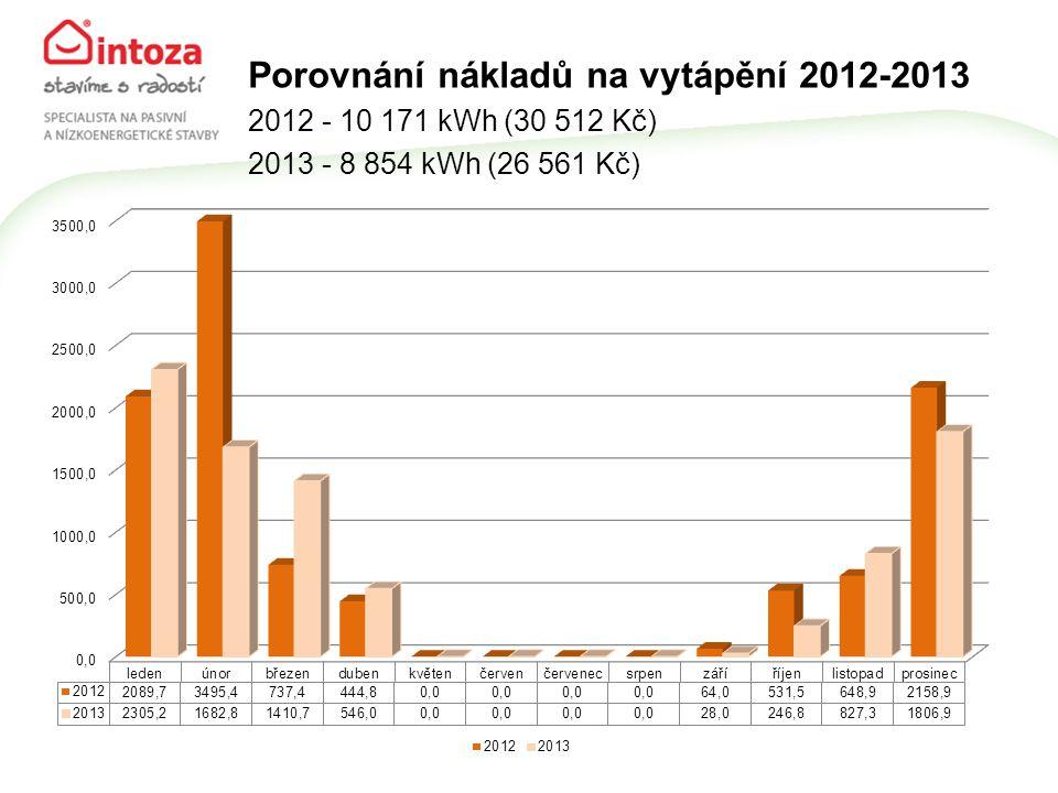 Porovnání nákladů na vytápění 2012-2013 2012 - 10 171 kWh (30 512 Kč) 2013 - 8 854 kWh (26 561 Kč)