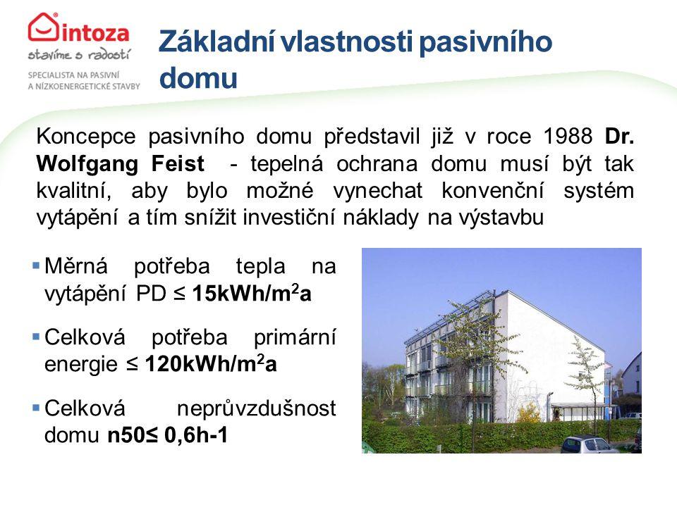 Základní vlastnosti pasivního domu Koncepce pasivního domu představil již v roce 1988 Dr.