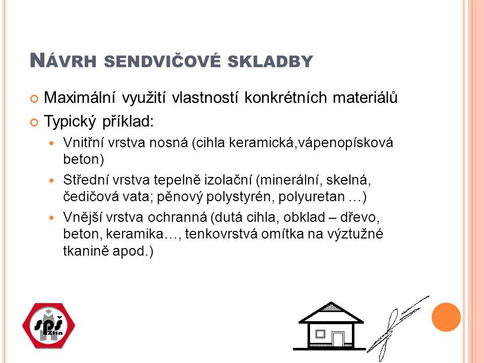 N ÁVRH SENDVIČOVÉ SKLADBY Maximální využití vlastností konkrétních materiálů Typický příklad: Vnitřní vrstva nosná (cihla keramická,vápenopísková beton) Střední vrstva tepelně izolační (minerální, skelná, čedičová vata; pěnový polystyrén, polyuretan …) Vnější vrstva ochranná (dutá cihla, obklad – dřevo, beton, keramika…, tenkovrstvá omítka na výztužné tkanině apod.)
