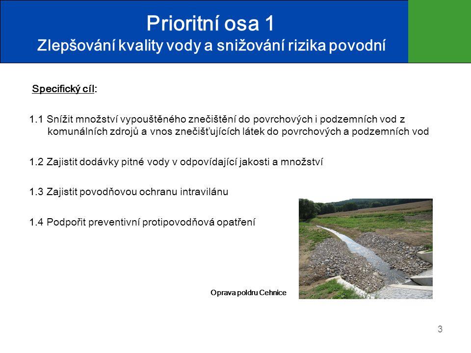 Prioritní osa 1 Zlepšování kvality vody a snižování rizika povodní Specifický cíl: 1.1 Snížit množství vypouštěného znečištění do povrchových i podzemních vod z komunálních zdrojů a vnos znečišťujících látek do povrchových a podzemních vod 1.2 Zajistit dodávky pitné vody v odpovídající jakosti a množství 1.3 Zajistit povodňovou ochranu intravilánu 1.4 Podpořit preventivní protipovodňová opatření 3 Oprava poldru Cehnice