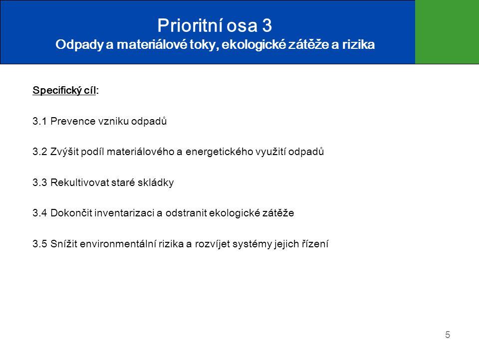 Prioritní osa 3 Odpady a materiálové toky, ekologické zátěže a rizika Specifický cíl: 3.1 Prevence vzniku odpadů 3.2 Zvýšit podíl materiálového a energetického využití odpadů 3.3 Rekultivovat staré skládky 3.4 Dokončit inventarizaci a odstranit ekologické zátěže 3.5 Snížit environmentální rizika a rozvíjet systémy jejich řízení 5