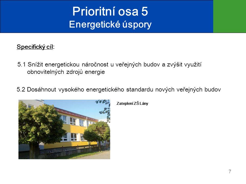 Prioritní osa 5 Energetické úspory Specifický cíl: 5.1 Snížit energetickou náročnost u veřejných budov a zvýšit využití obnovitelných zdrojů energie 5.2 Dosáhnout vysokého energetického standardu nových veřejných budov 7 Zateplení ZŠ Lány
