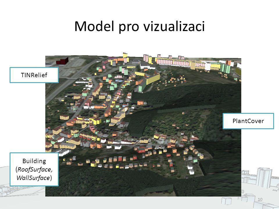 Model pro vizualizaci 10 PlantCover TINRelief Building (RoofSurface, WallSurface)