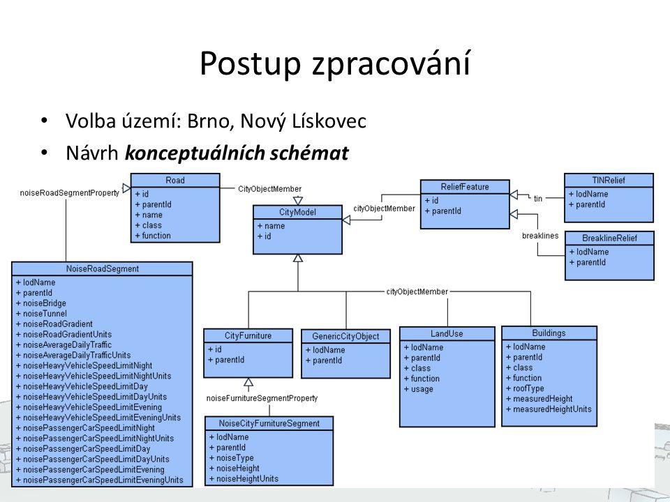 Postup zpracování Volba území: Brno, Nový Lískovec Návrh konceptuálních schémat Získání vhodných dat Výběr software Rozdělení samotného zpracování: – Předzpracování – Tvorba modelu pro hlukové mapování – Tvorba modelu pro vizualizaci – Export modelů 7