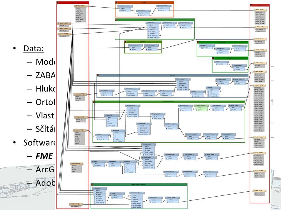 Použité technologie a data Data: – Model zástavby – GEODIS – ZABAGED – Hluková mapa – Ortofoto 2009 (z WMS) – Vlastní mapování – Sčítání dopravy 2005 Software: – FME 2010 (SafeSoftware) – ArcGIS 10 – Adobe Photoshop 8