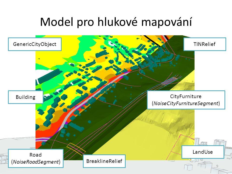 Model pro hlukové mapování 9 GenericCityObjectTINRelief LandUse BreaklineRelief Building Road (NoiseRoadSegment) CityFurniture (NoiseCityFurnitureSegment)