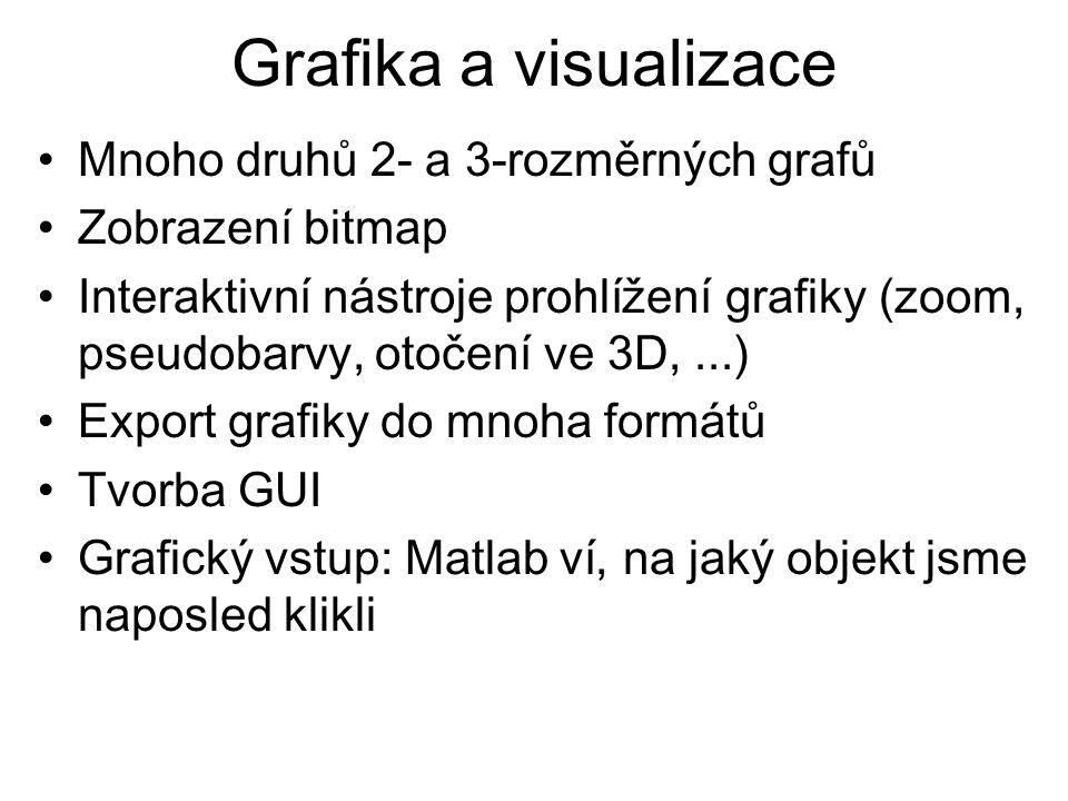 Grafika a visualizace Mnoho druhů 2- a 3-rozměrných grafů Zobrazení bitmap Interaktivní nástroje prohlížení grafiky (zoom, pseudobarvy, otočení ve 3D,