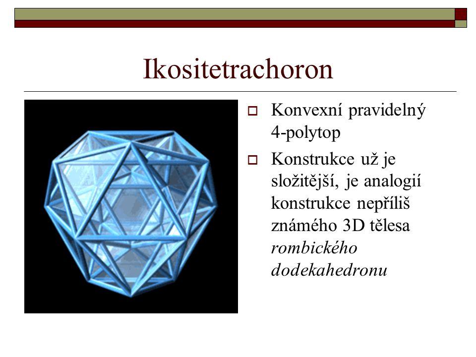 Ikositetrachoron  Konvexní pravidelný 4-polytop  Konstrukce už je složitější, je analogií konstrukce nepříliš známého 3D tělesa rombického dodekahed