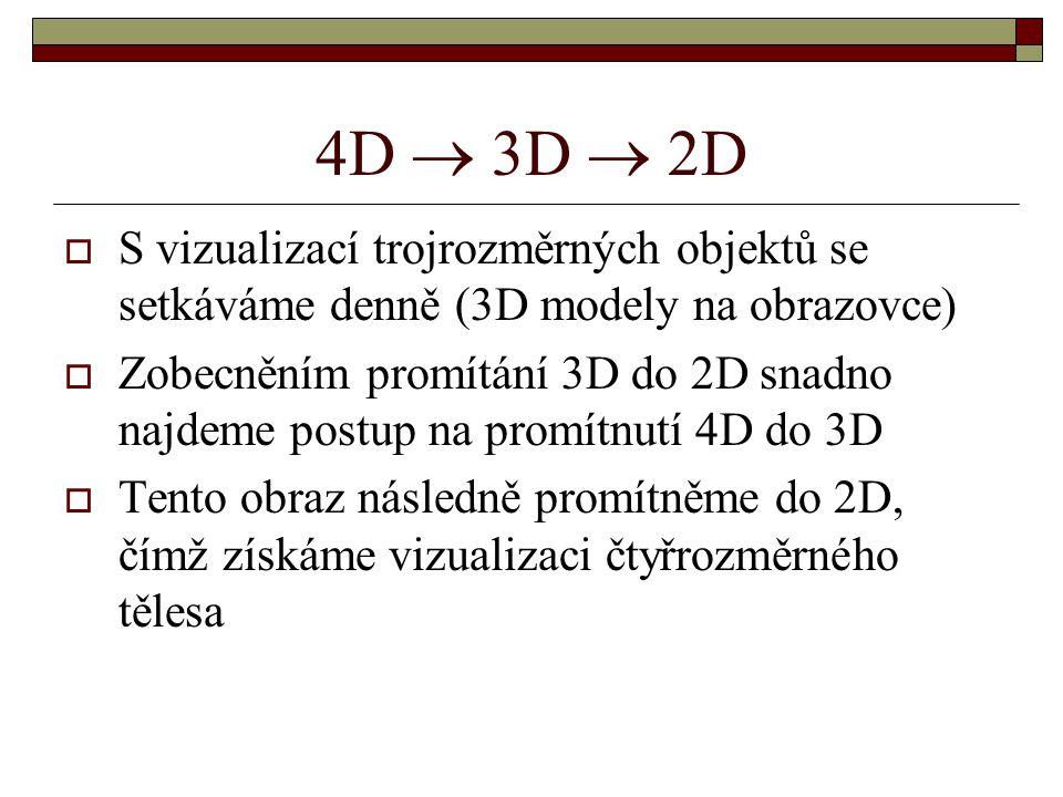 4D  3D  2D  S vizualizací trojrozměrných objektů se setkáváme denně (3D modely na obrazovce)  Zobecněním promítání 3D do 2D snadno najdeme postup