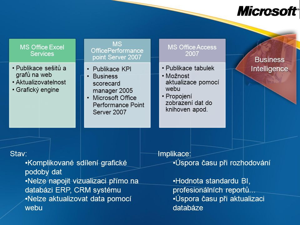 BusinessIntelligence MS Office Excel Services Publikace sešitů a grafů na web Aktualizovatelnost Grafický engine MS OfficePerformance point Server 200