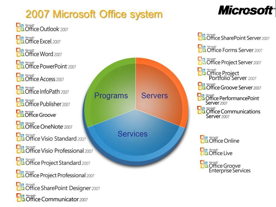 Přínosy Microsoft Office Sharepoint Server 2007 pro Váš byznys Drahoslav Dvořák Solution Specialist