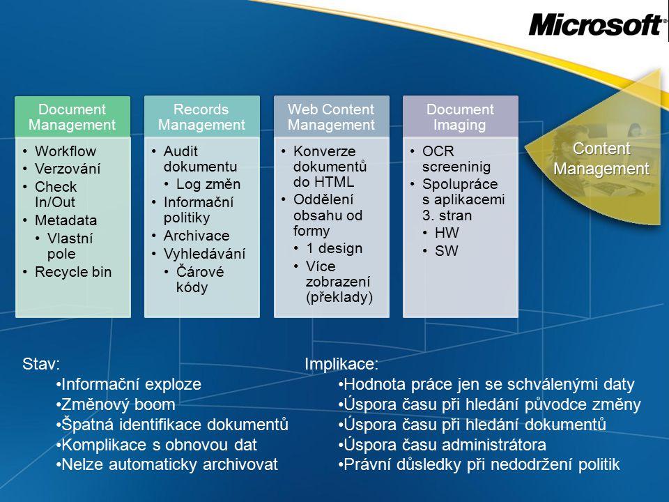 """Formulářové aplikace Design formulářů Publikace vytvořených formulářů do knihoven Šablony Document properties Sběr reakcí Otevření formuláře v MS Office Infopath Reakce pomocí webu Forms Services Forms Server Vyhodnocení dat Formát XML Snadné oddělení formy od obsahu Vytvoření databáze Grafické možnosti MS Office Excel Stav: Slořité získávání dat Nelze definovat vlastní podobu metadat Pro práci s formuláři je třeba MS Office Infpopath Implikace: Hodnota snadného získání zpětné vazby Úspora času při práci s dokumentem Úspora nákladů na pořízení """"tlustého klienta"""