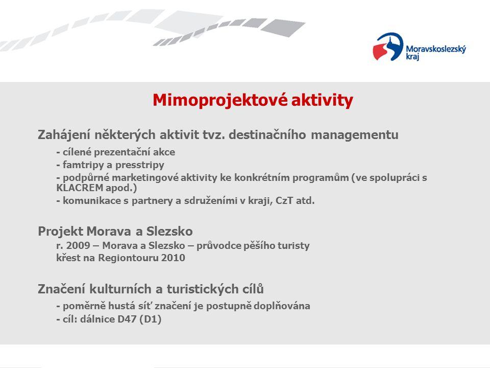 Název prezentace Mimoprojektové aktivity Zahájení některých aktivit tvz.