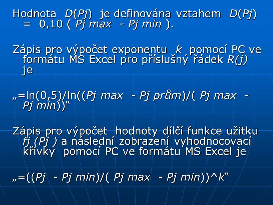 Hodnota D(Pj) je definována vztahem D(Pj) = 0,10 ( Pj max - Pj min ).