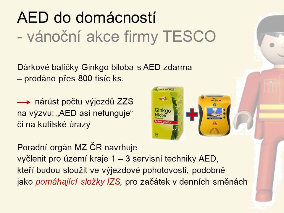 AED do domácností - vánoční akce firmy TESCO Dárkové balíčky Ginkgo biloba s AED zdarma – prodáno přes 800 tisíc ks. nárůst počtu výjezdů ZZS na výzvu