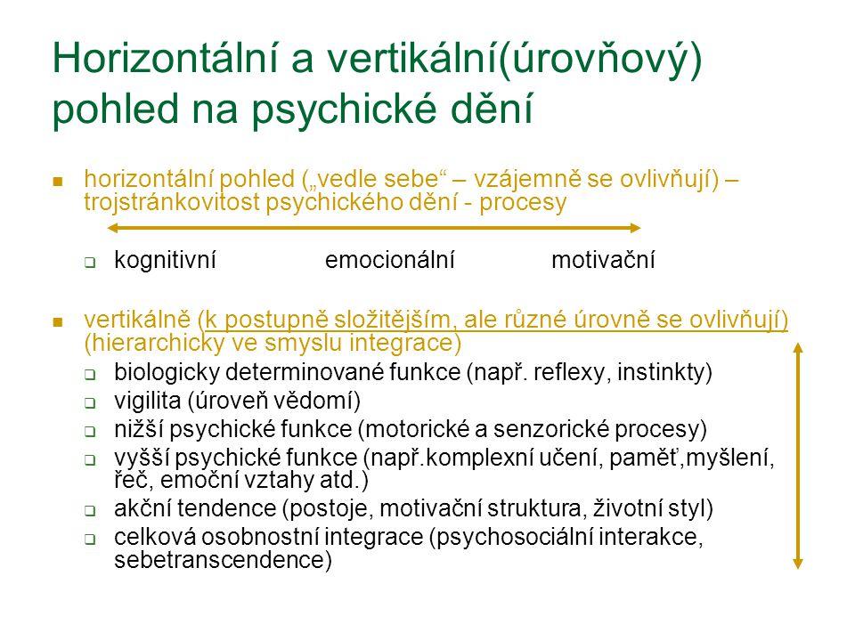"""Horizontální a vertikální(úrovňový) pohled na psychické dění horizontální pohled (""""vedle sebe"""" – vzájemně se ovlivňují) – trojstránkovitost psychickéh"""