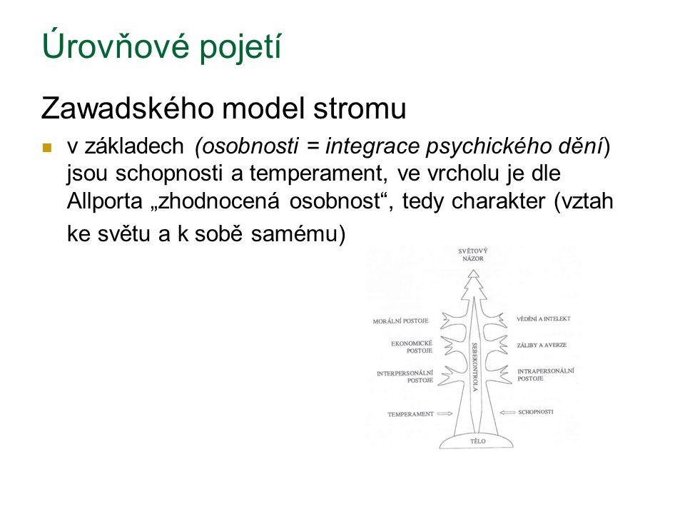 Úrovňové pojetí Zawadského model stromu v základech (osobnosti = integrace psychického dění) jsou schopnosti a temperament, ve vrcholu je dle Allporta