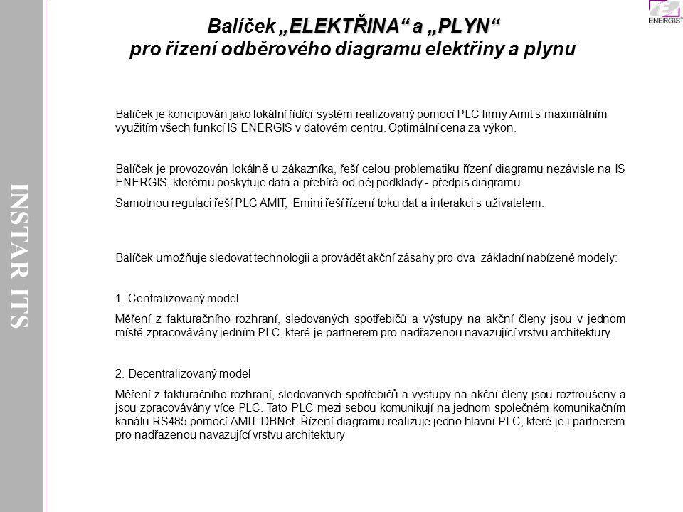 """INSTAR ITS """"ELEKTŘINA a """"PLYN Balíček """"ELEKTŘINA a """"PLYN pro řízení odběrového diagramu elektřiny a plynu Balíček je koncipován jako lokální řídící systém realizovaný pomocí PLC firmy Amit s maximálním využitím všech funkcí IS ENERGIS v datovém centru."""